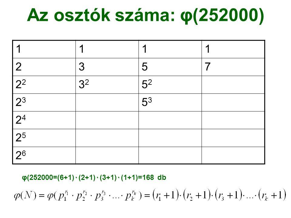 Az osztók száma: φ(252000) 1. 2. 3. 5. 7. 22.