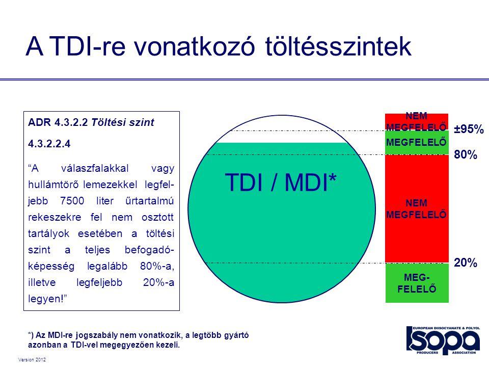 A TDI-re vonatkozó töltésszintek