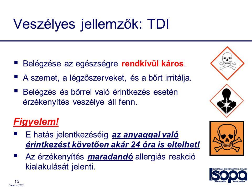 Veszélyes jellemzők: TDI