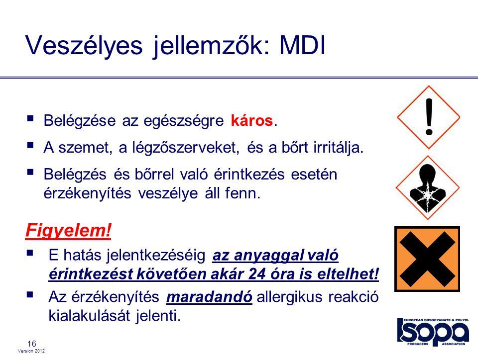 Veszélyes jellemzők: MDI