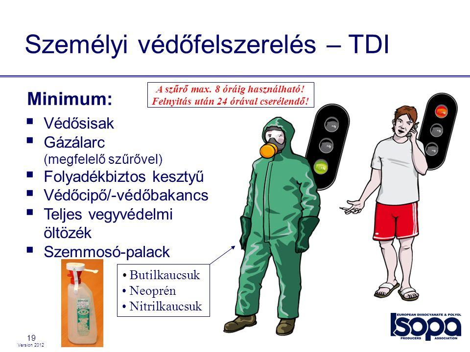 Személyi védőfelszerelés – TDI