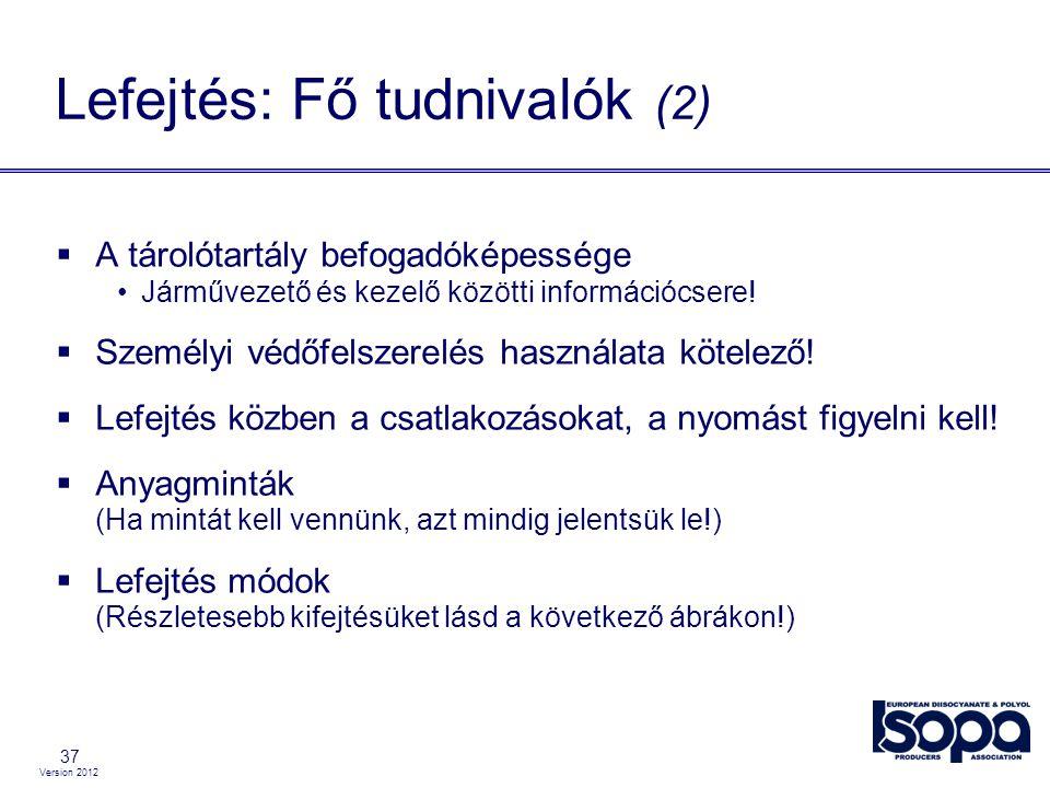 Lefejtés: Fő tudnivalók (2)