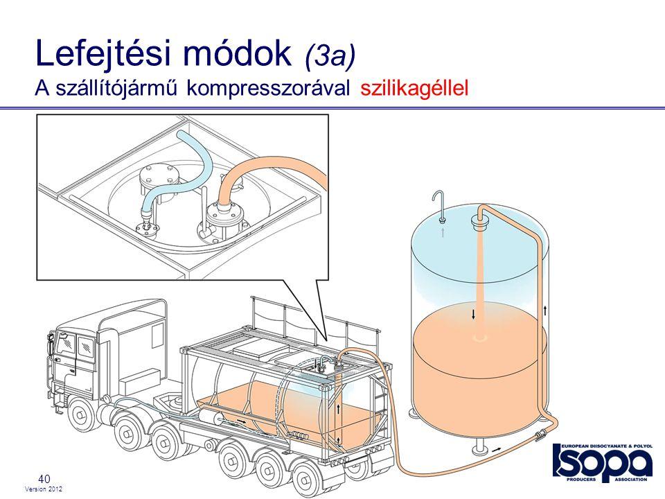 Lefejtési módok (3a) A szállítójármű kompresszorával szilikagéllel