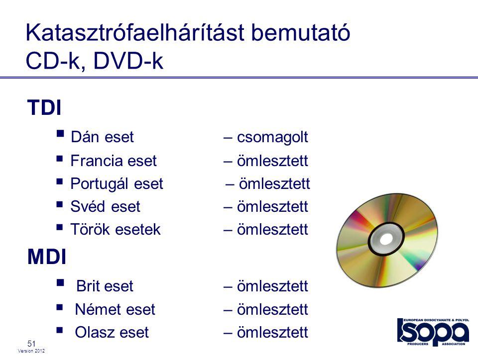 Katasztrófaelhárítást bemutató CD-k, DVD-k