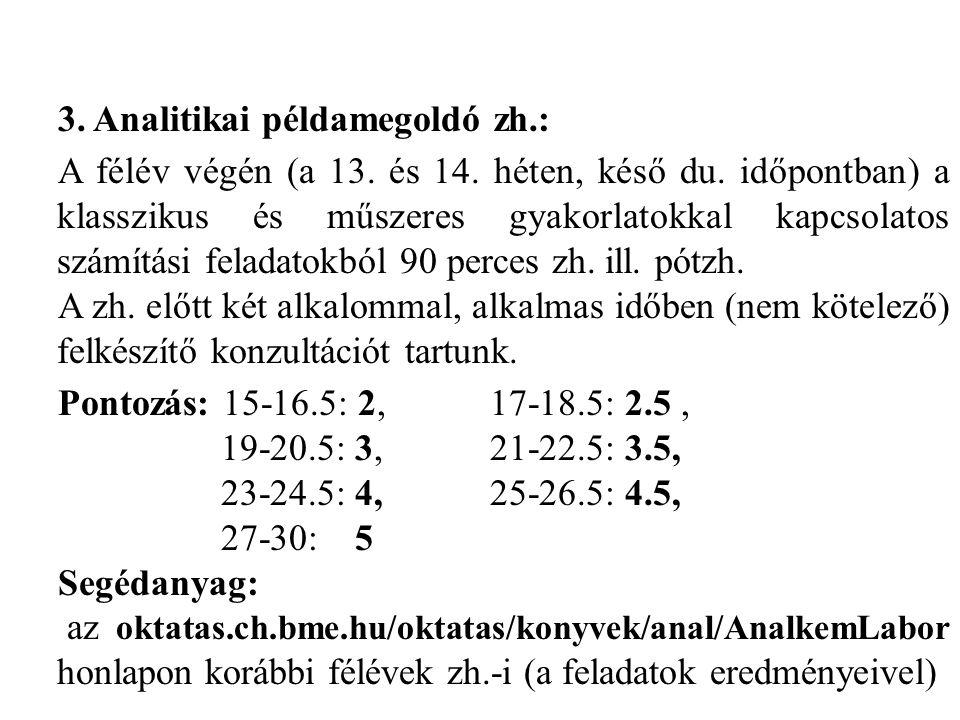 3. Analitikai példamegoldó zh.:
