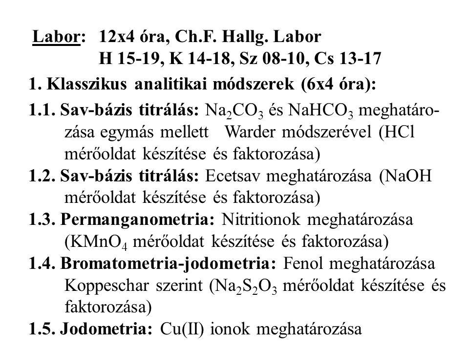 Labor: 12x4 óra, Ch.F. Hallg. Labor
