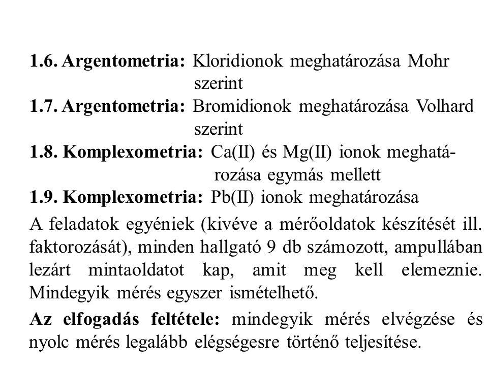 1.6. Argentometria: Kloridionok meghatározása Mohr szerint