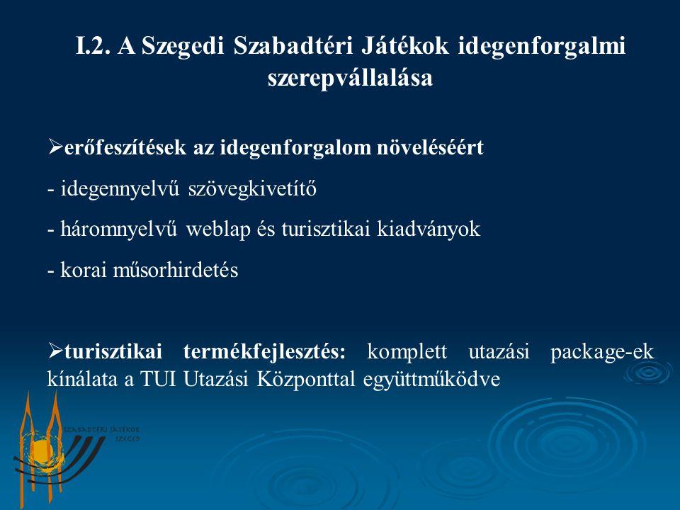 I.2. A Szegedi Szabadtéri Játékok idegenforgalmi szerepvállalása