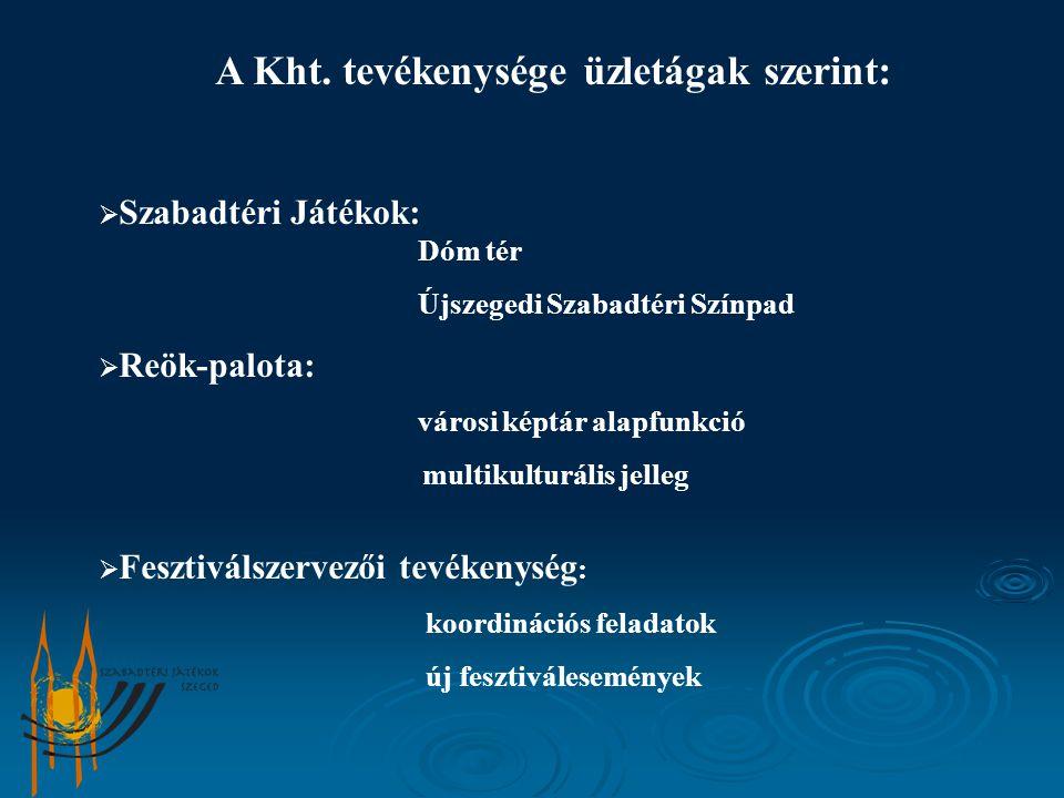 A Kht. tevékenysége üzletágak szerint: