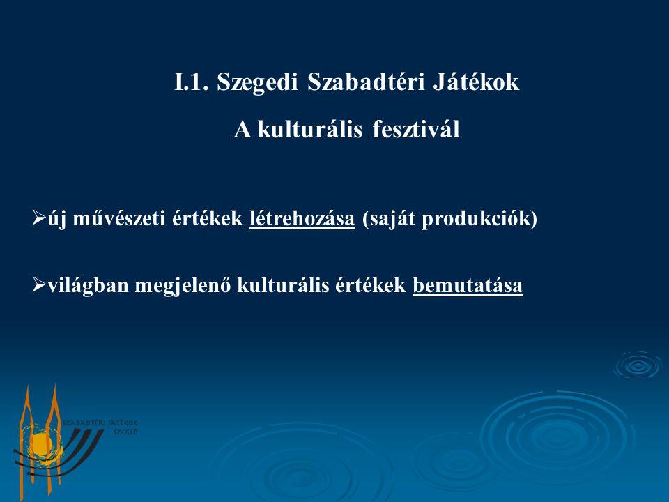 I.1. Szegedi Szabadtéri Játékok A kulturális fesztivál