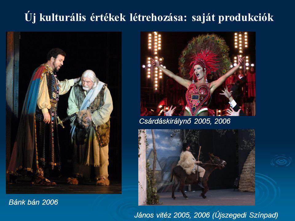 Új kulturális értékek létrehozása: saját produkciók