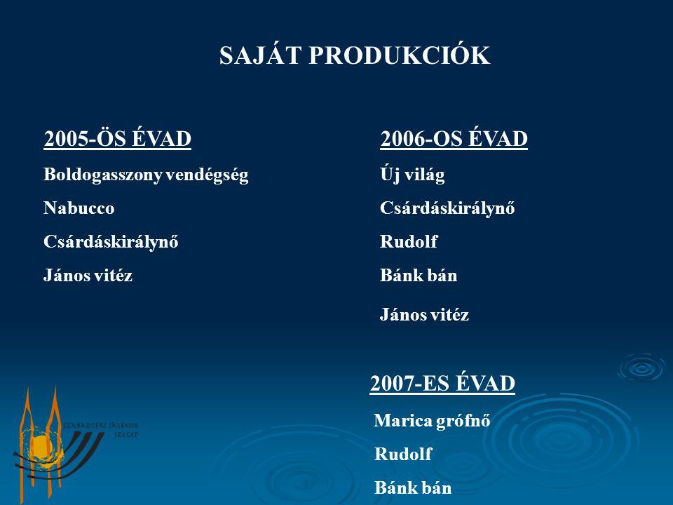 SAJÁT PRODUKCIÓK 2005-ÖS ÉVAD 2006-OS ÉVAD János vitéz 2007-ES ÉVAD