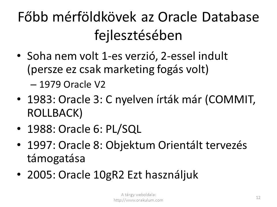 Főbb mérföldkövek az Oracle Database fejlesztésében