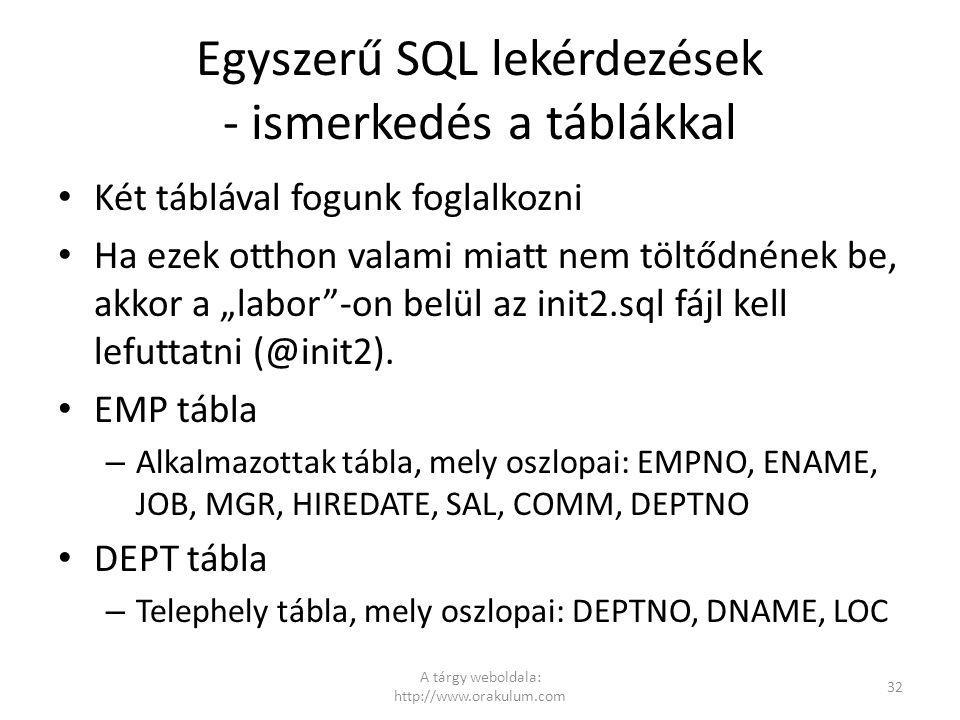 Egyszerű SQL lekérdezések - ismerkedés a táblákkal