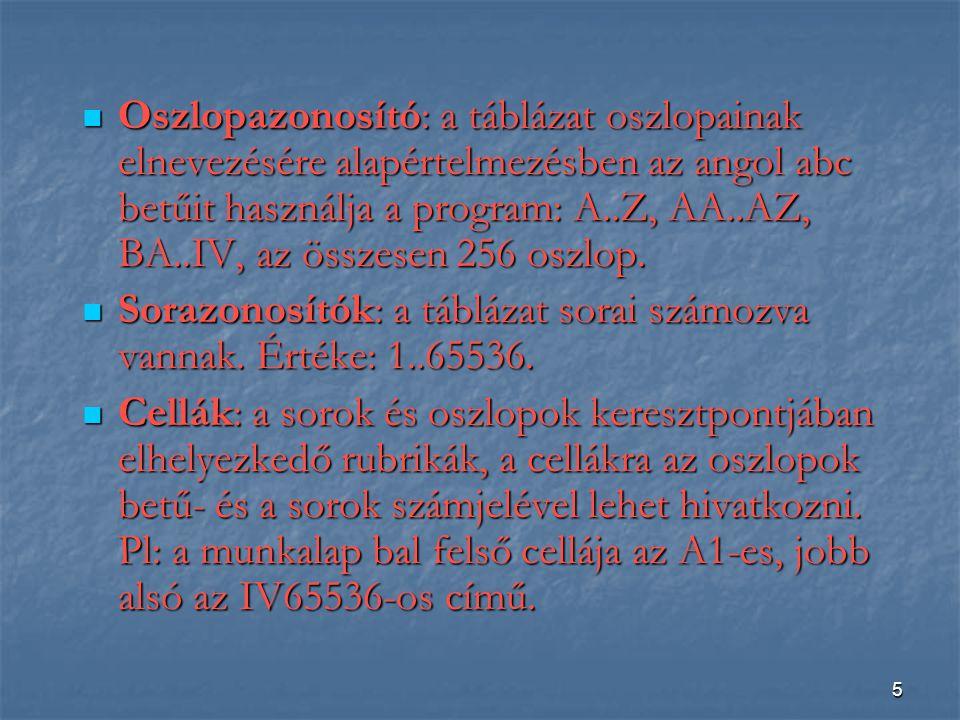 Oszlopazonosító: a táblázat oszlopainak elnevezésére alapértelmezésben az angol abc betűit használja a program: A..Z, AA..AZ, BA..IV, az összesen 256 oszlop.
