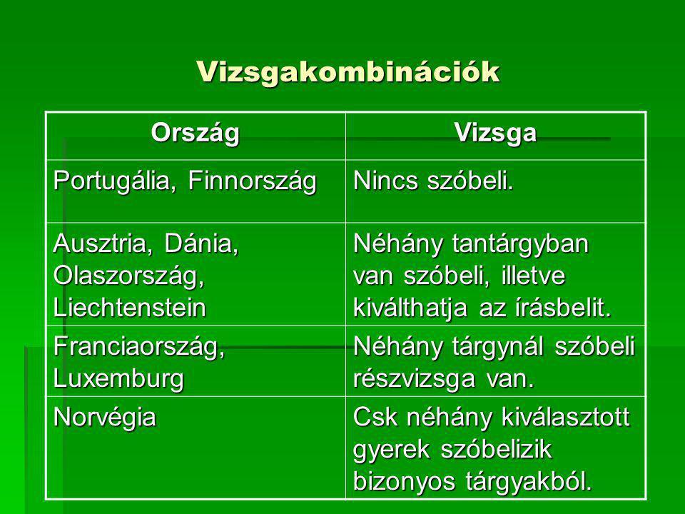 Vizsgakombinációk Ország Vizsga Portugália, Finnország Nincs szóbeli.