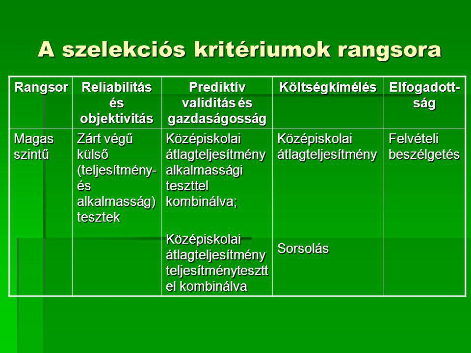 A szelekciós kritériumok rangsora