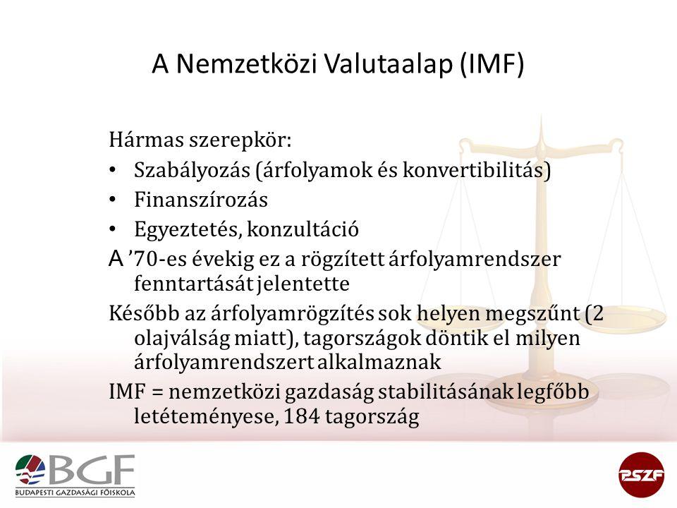 A Nemzetközi Valutaalap (IMF)