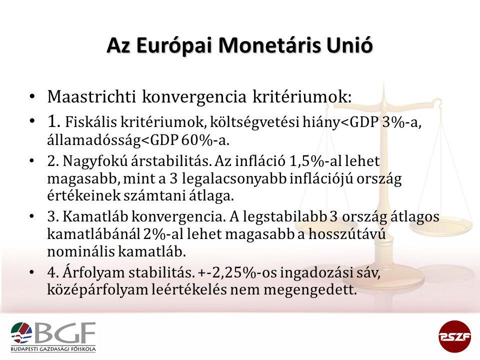 Az Európai Monetáris Unió