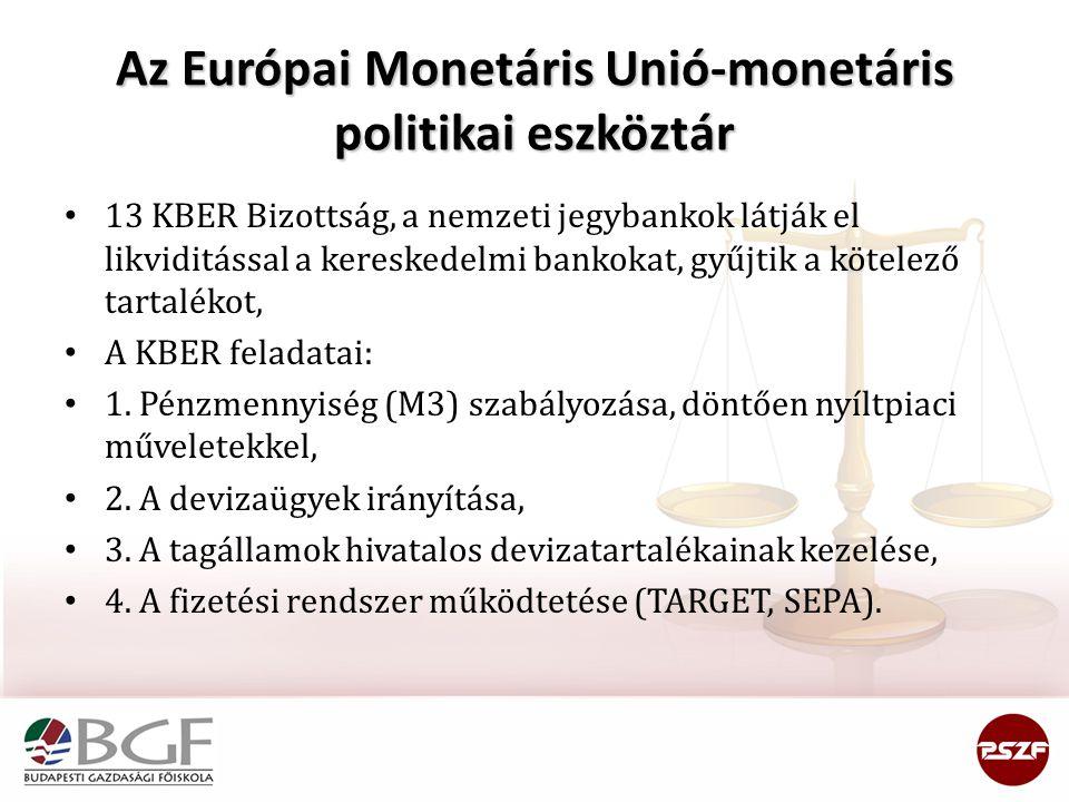 Az Európai Monetáris Unió-monetáris politikai eszköztár
