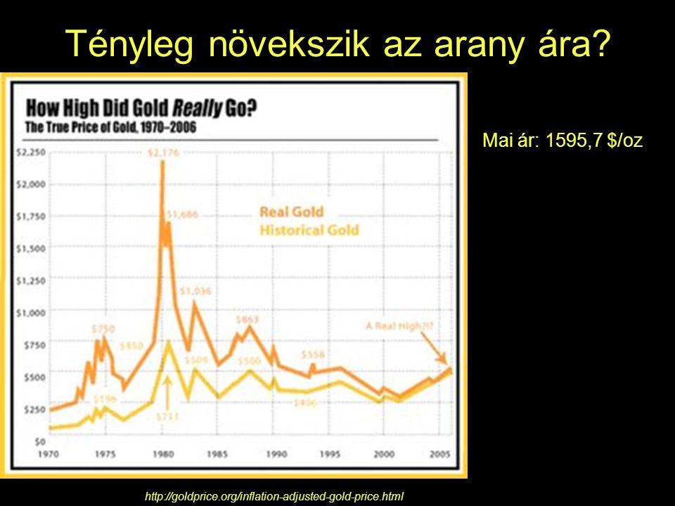 Tényleg növekszik az arany ára
