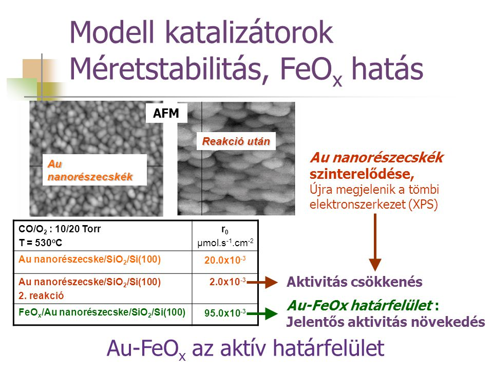 Méretstabilitás, FeOx hatás