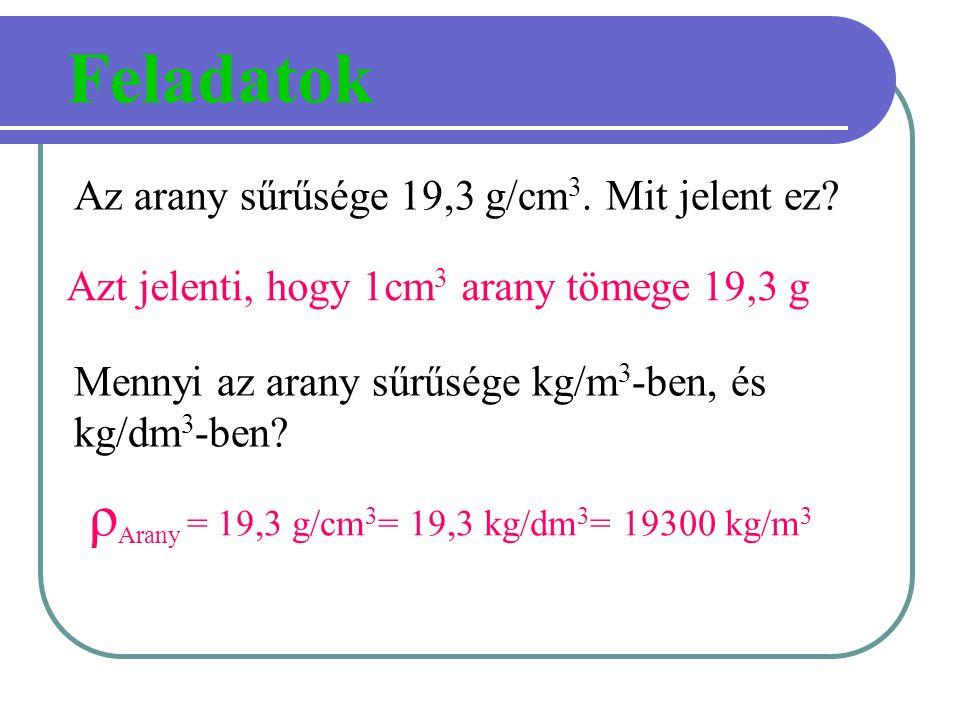 Feladatok ρArany = 19,3 g/cm3= 19,3 kg/dm3= 19300 kg/m3