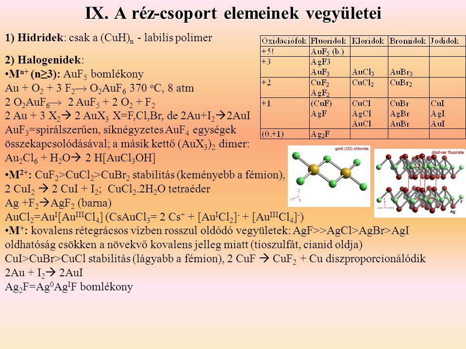 IX. A réz-csoport elemeinek vegyületei