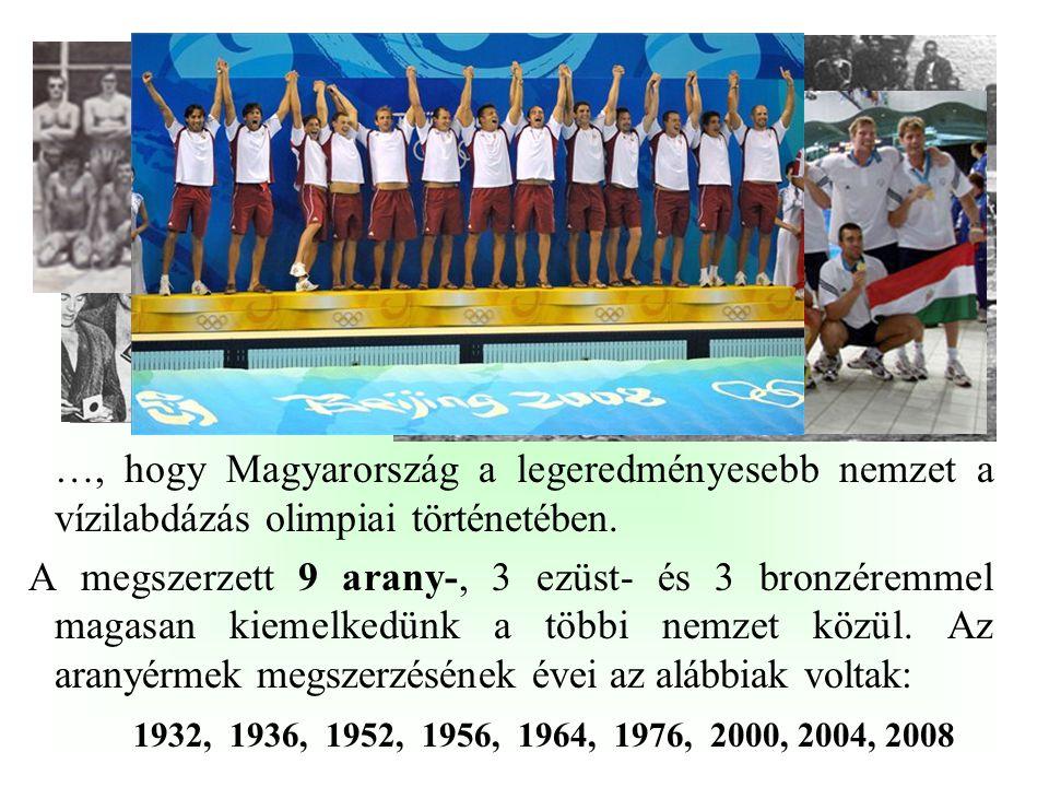 …, hogy Magyarország a legeredményesebb nemzet a vízilabdázás olimpiai történetében.