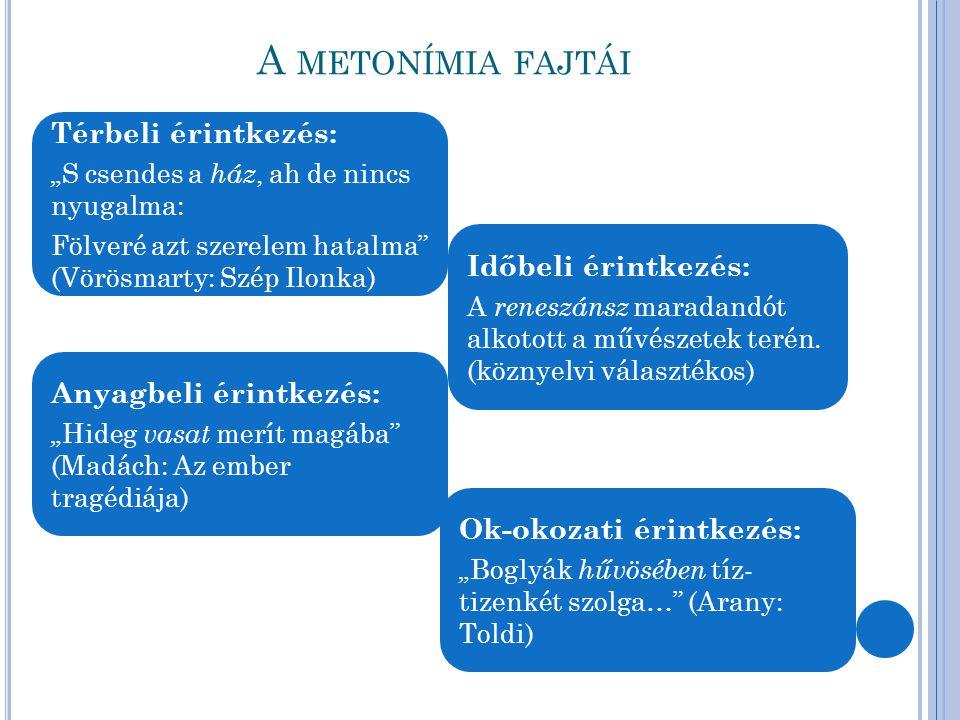 A metonímia fajtái Térbeli érintkezés: Időbeli érintkezés: