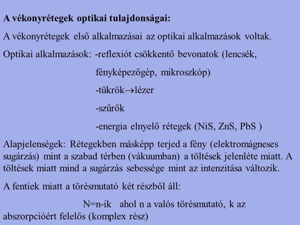 A vékonyrétegek optikai tulajdonságai: