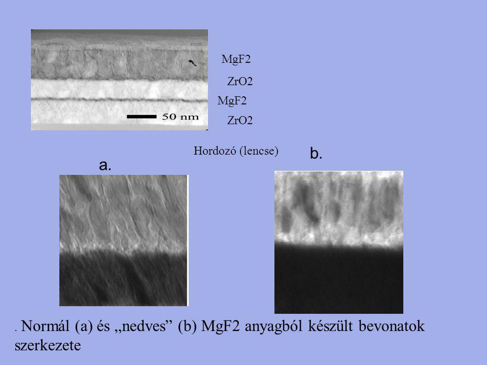 b. a. MgF2 ZrO2 MgF2 ZrO2 Hordozó (lencse)