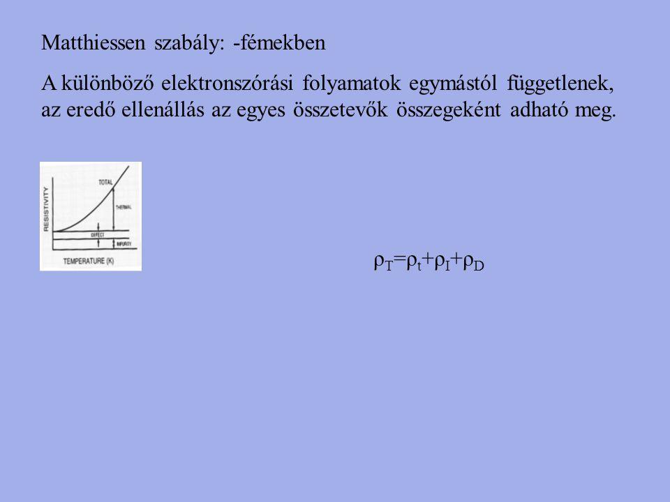 Matthiessen szabály: -fémekben