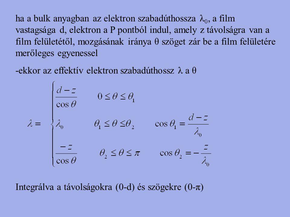 ha a bulk anyagban az elektron szabadúthossza λ0, a film vastagsága d, elektron a P pontból indul, amely z távolságra van a film felületétől, mozgásának iránya θ szöget zár be a film felületére merőleges egyenessel