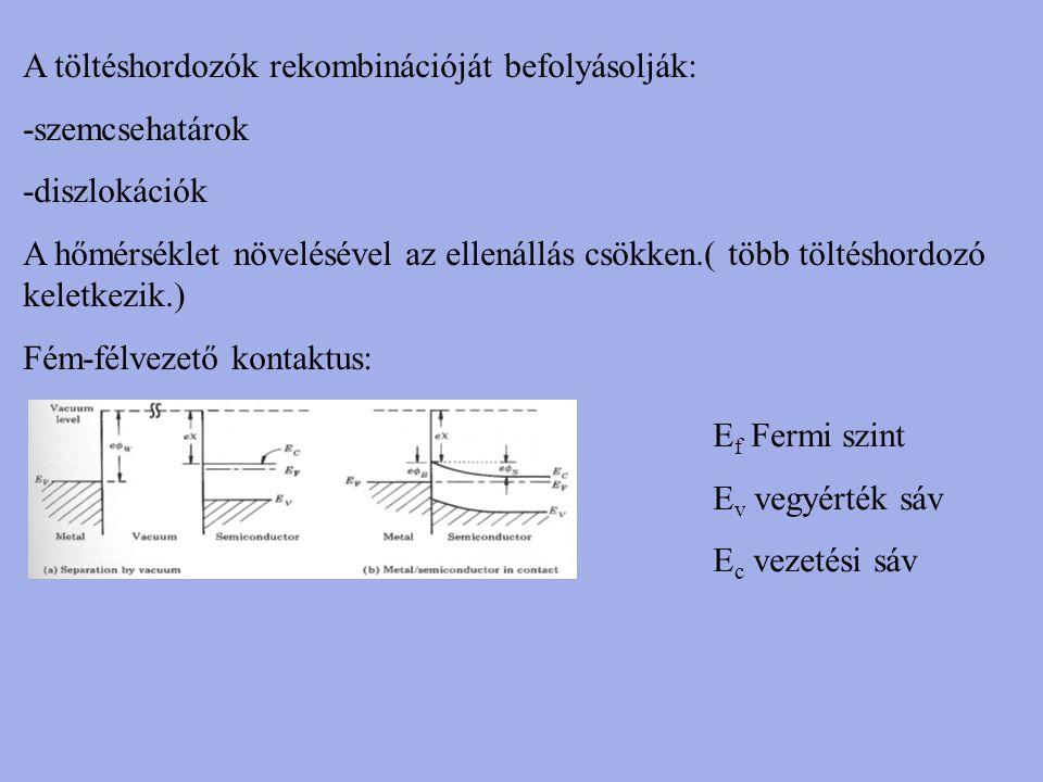 A töltéshordozók rekombinációját befolyásolják: