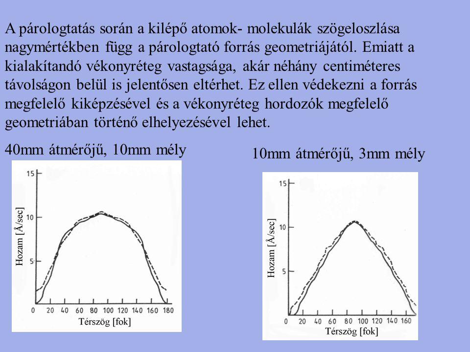 A párologtatás során a kilépő atomok- molekulák szögeloszlása nagymértékben függ a párologtató forrás geometriájától. Emiatt a kialakítandó vékonyréteg vastagsága, akár néhány centiméteres távolságon belül is jelentősen eltérhet. Ez ellen védekezni a forrás megfelelő kiképzésével és a vékonyréteg hordozók megfelelő geometriában történő elhelyezésével lehet.