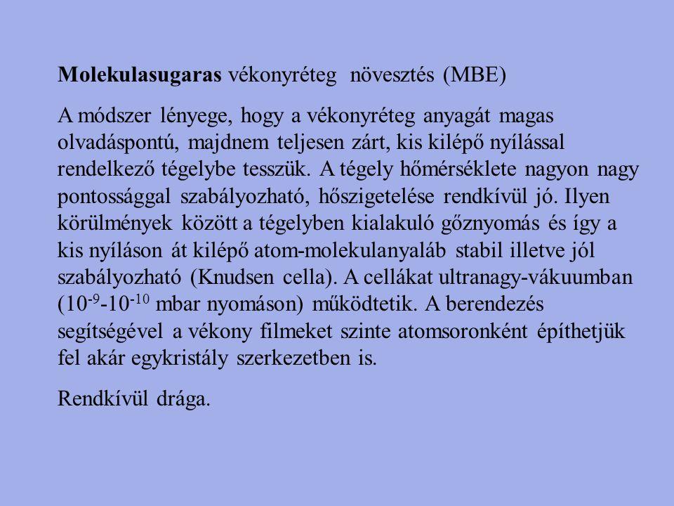 Molekulasugaras vékonyréteg növesztés (MBE)
