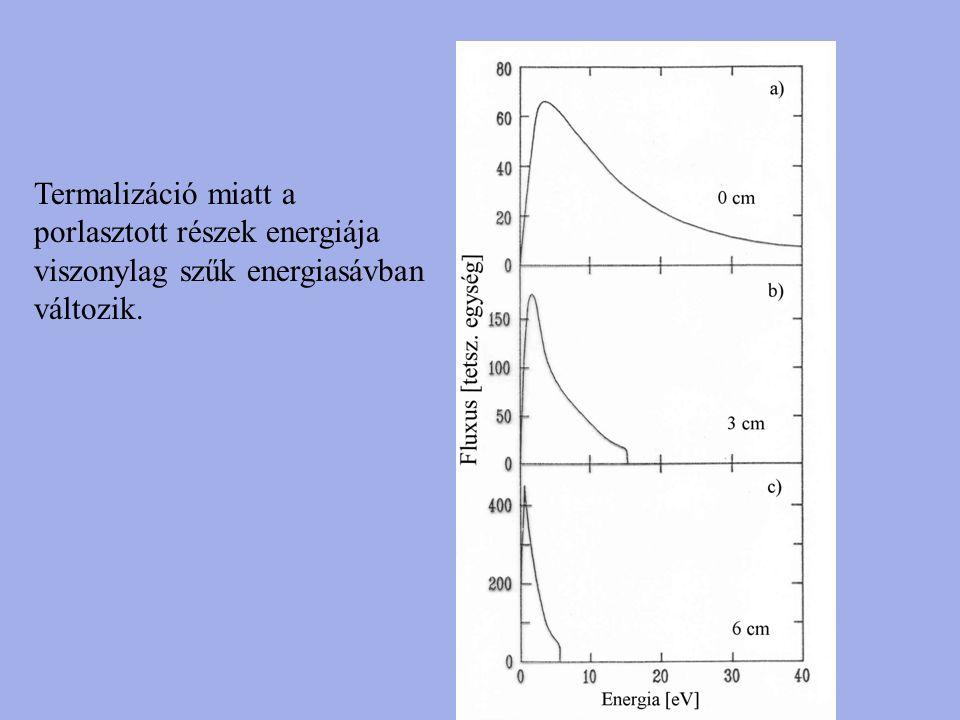 Termalizáció miatt a porlasztott részek energiája viszonylag szűk energiasávban változik.