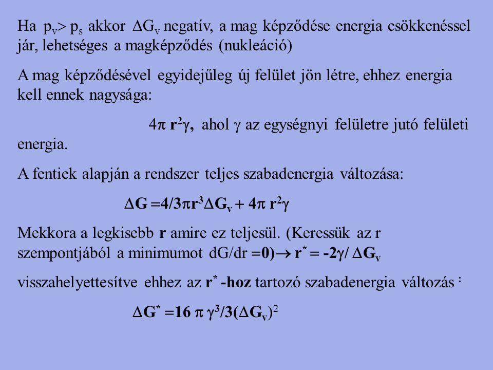 Ha pv ps akkor Gv negatív, a mag képződése energia csökkenéssel jár, lehetséges a magképződés (nukleáció)