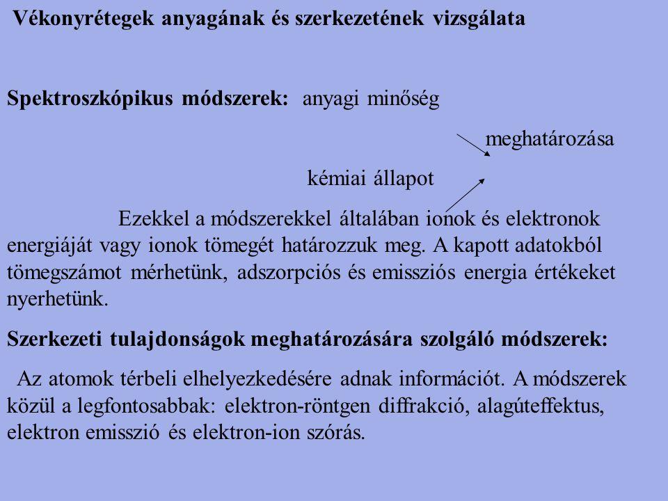 Vékonyrétegek anyagának és szerkezetének vizsgálata
