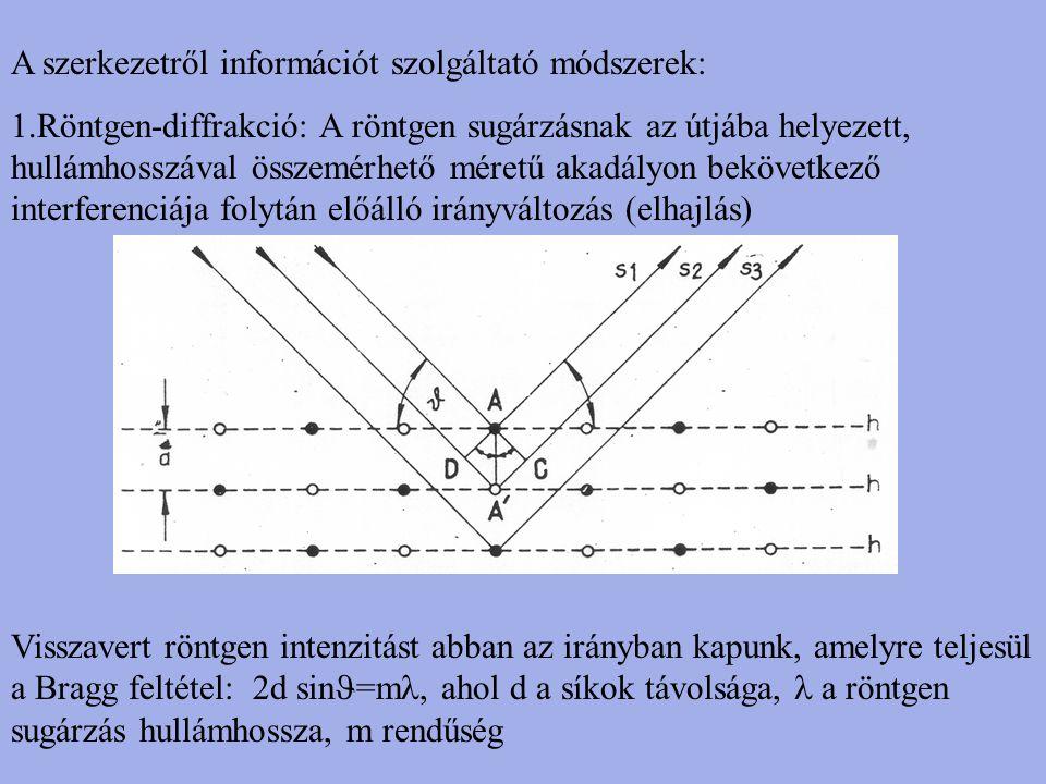A szerkezetről információt szolgáltató módszerek: