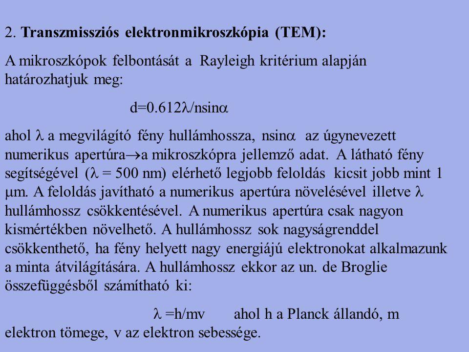 2. Transzmissziós elektronmikroszkópia (TEM):