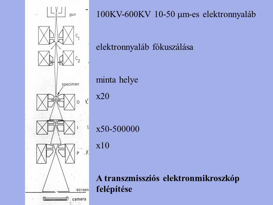 100KV-600KV 10-50 m-es elektronnyaláb