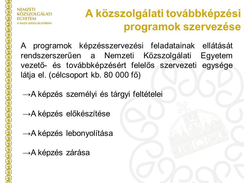 A közszolgálati továbbképzési programok szervezése