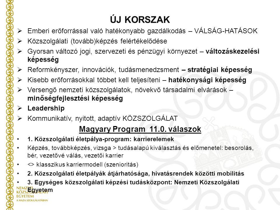 Magyary Program 11.0. válaszok