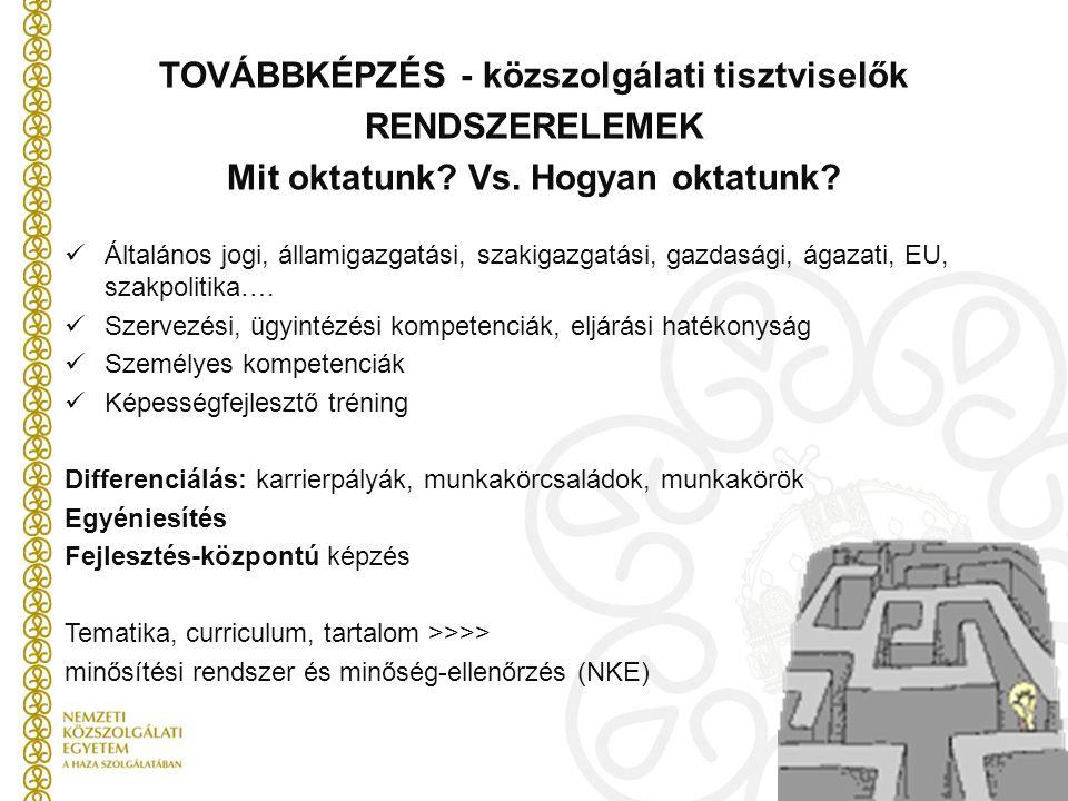 TOVÁBBKÉPZÉS - közszolgálati tisztviselők RENDSZERELEMEK