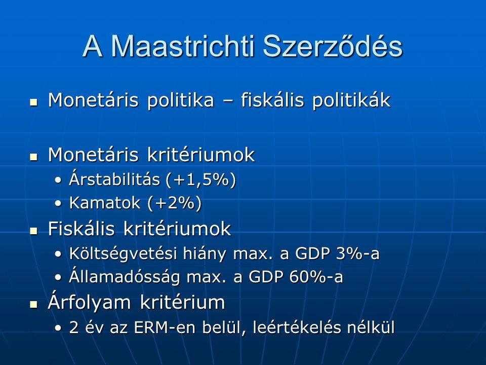 A Maastrichti Szerződés