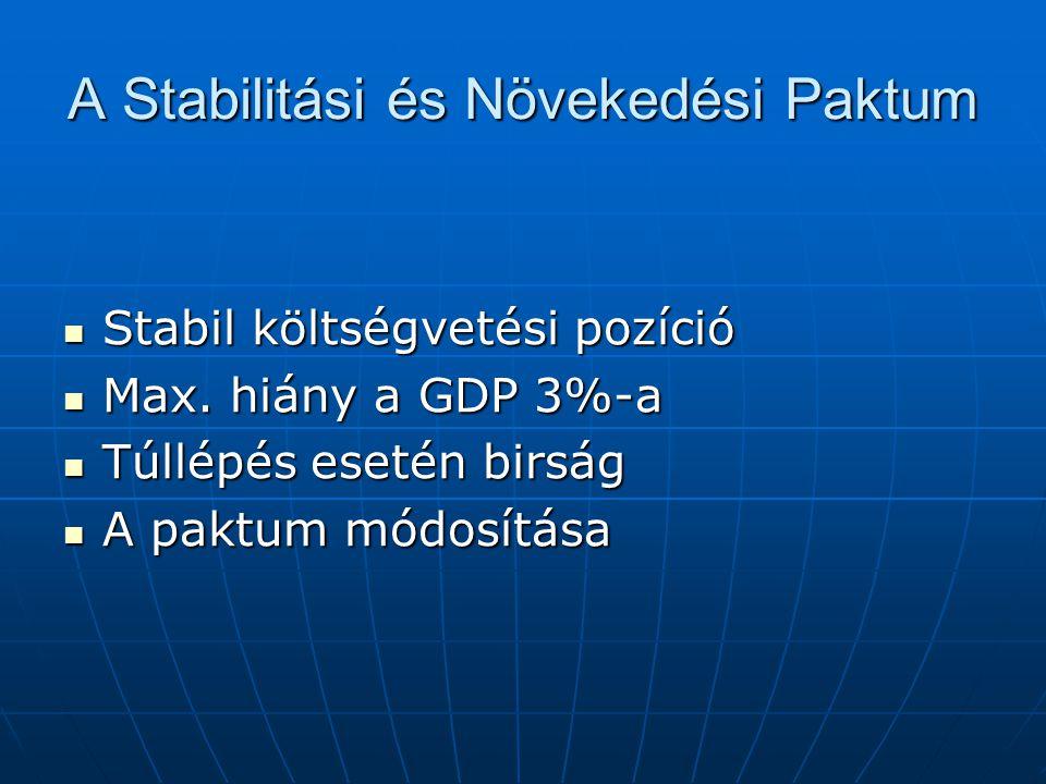 A Stabilitási és Növekedési Paktum