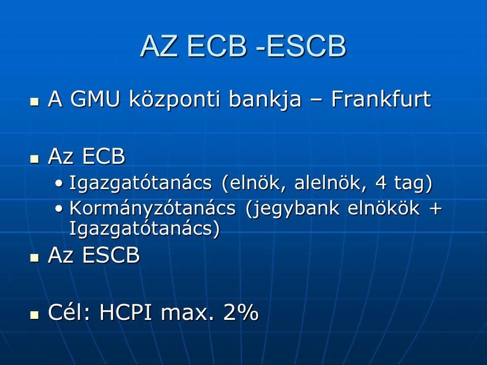 AZ ECB -ESCB A GMU központi bankja – Frankfurt Az ECB Az ESCB