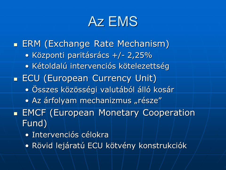 Az EMS ERM (Exchange Rate Mechanism) ECU (European Currency Unit)